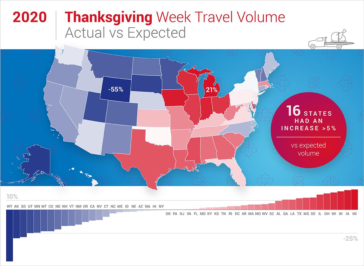 BlogImage_Holiday_Travel_Thanksgiving2020vs2019_1200x875_V6
