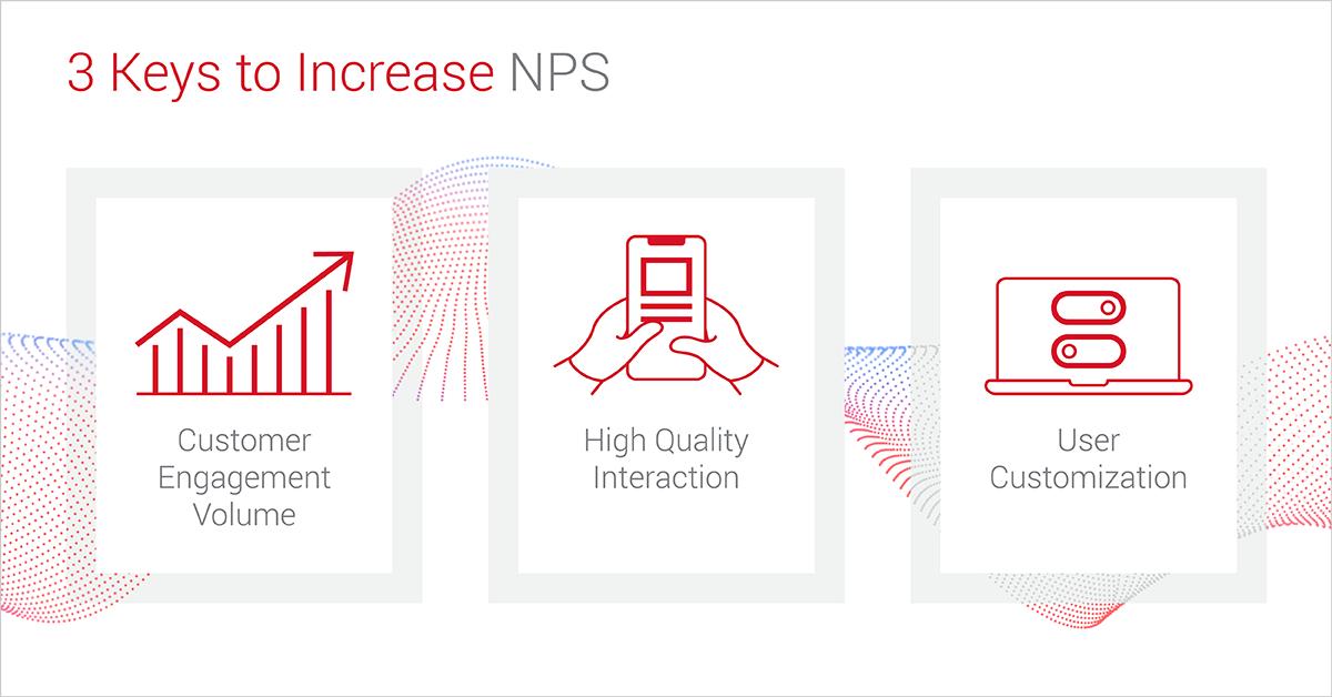 BlogImage_NPS_3_Keys_Increase_1200x628