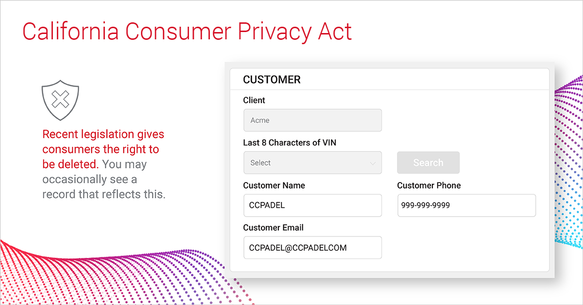 BlogImage_SecurityPrivacy_CAConsumerProtectionAct_1200x628_Final