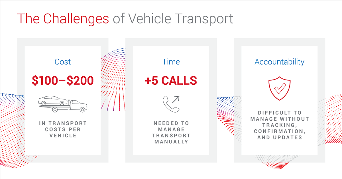 BlogImage_VehicleTransport_Challenges_1200x628