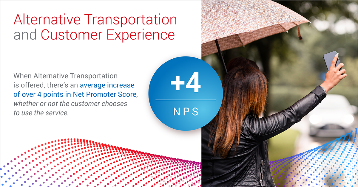 When Alternative Transportation is offered, the Net Promoter Score for the event improves by 4 points