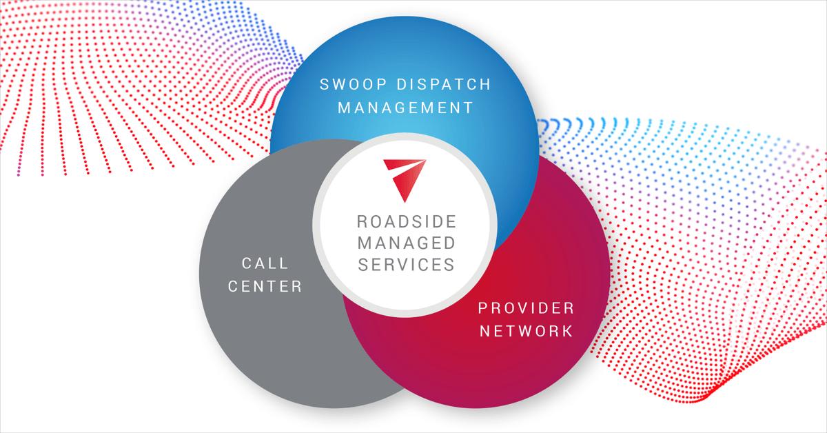 RoadsideManagedServices_Graphic-2