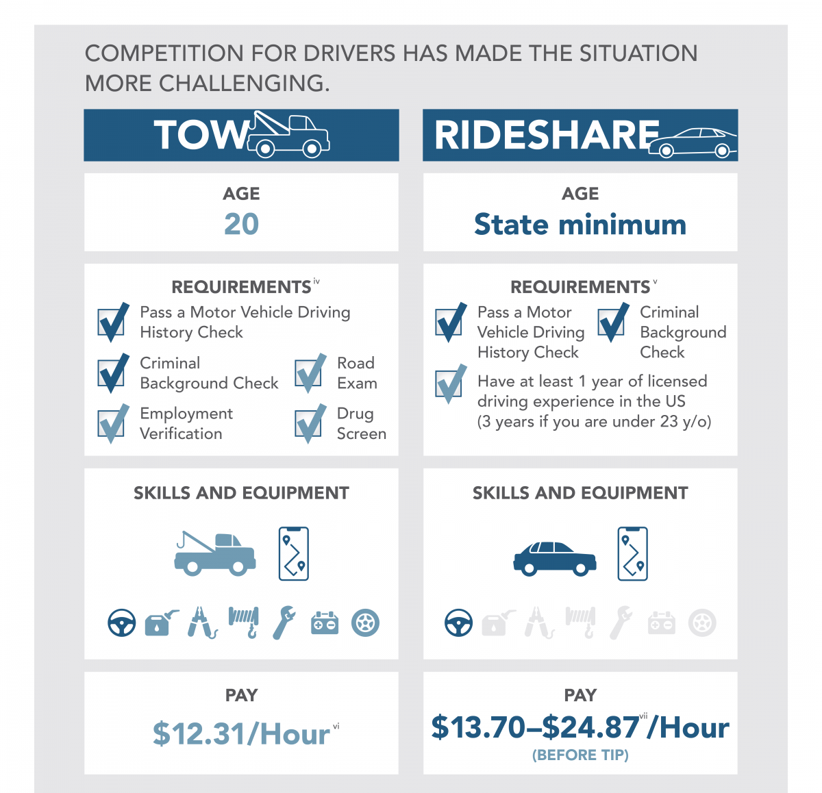 TowCampaign_Infographic_1100x3960_Final_Sections-02