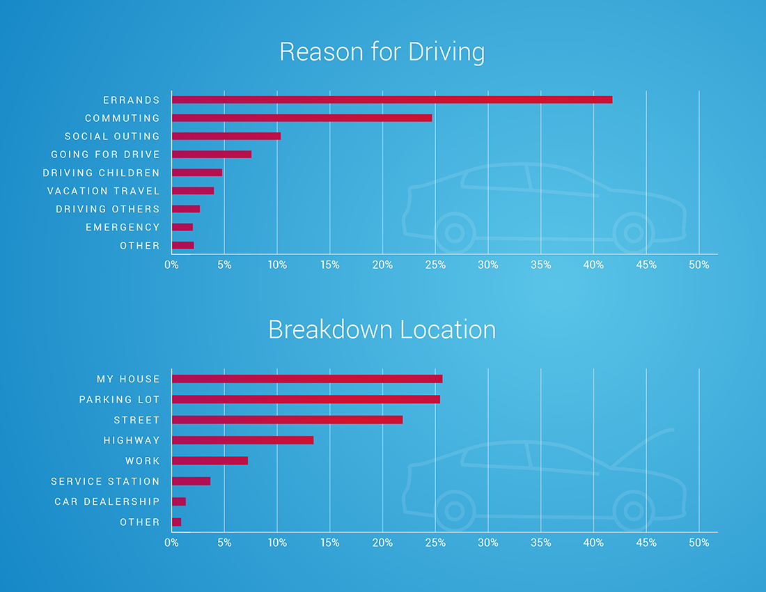 blog-image-anatomy-of-breakdown-infographic-jan2020-02