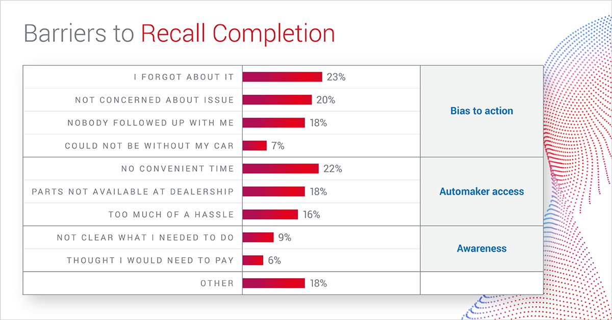 blog-image-chart02-consumer-affairs-survey-sep2020