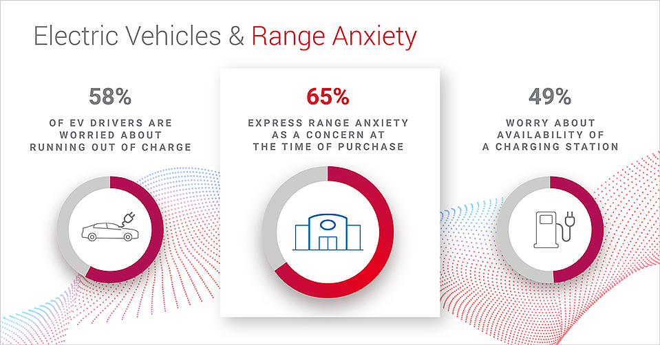blog-image-ev-range-anxiety-1200x628-V2