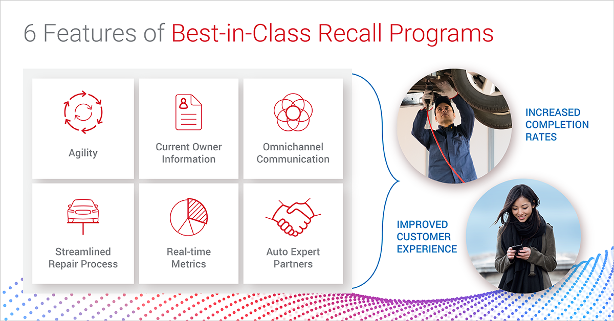 blogimage-best-in-class-recall-aug2020-1200x628_V5