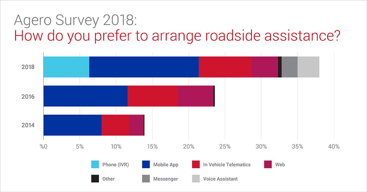 prefer-to-arrange-roadside-assistance-reupload-1200x628
